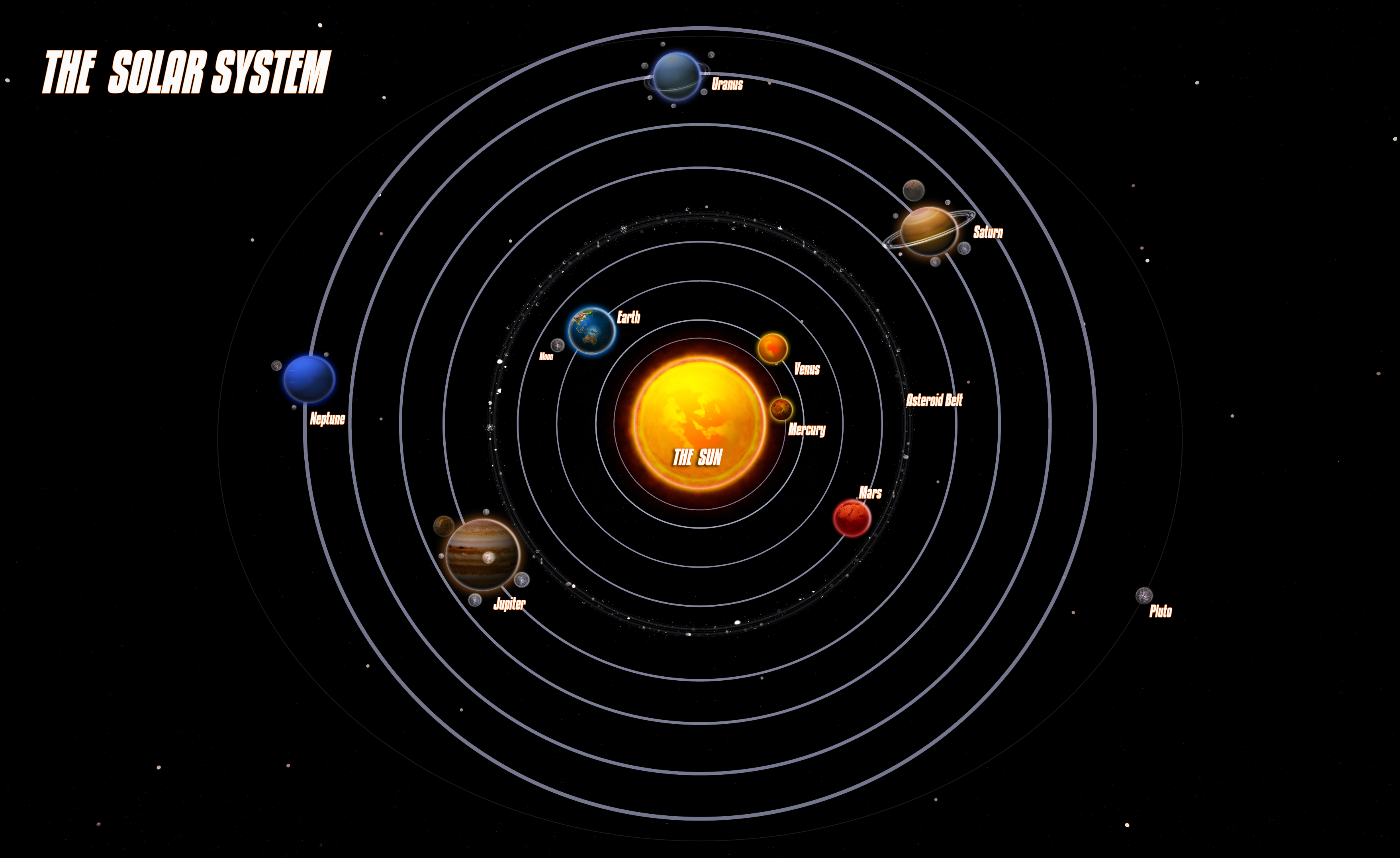 Unit 7L The solar system and beyond notes KS3 Physics KS3